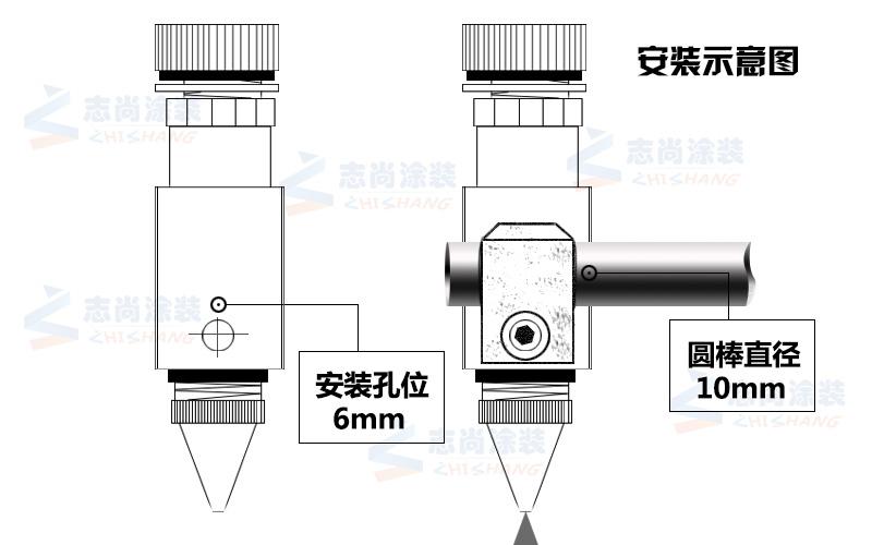细线喷涂自动喷枪MINI-70安装尺寸图