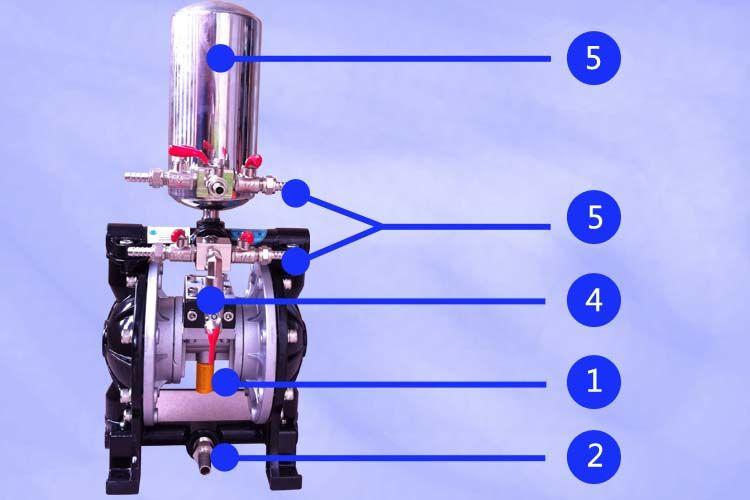 四分气动隔膜泵