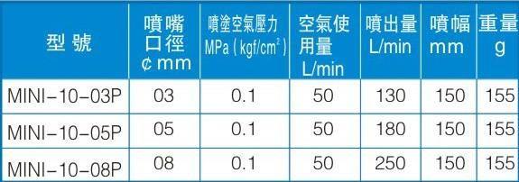 MINI-10选型参数.jpg